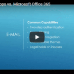G Suite and Office 365